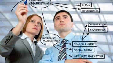 on-line marketing diagram